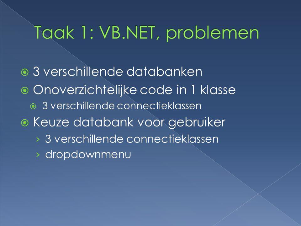  3 verschillende databanken  Onoverzichtelijke code in 1 klasse  3 verschillende connectieklassen  Keuze databank voor gebruiker › 3 verschillende