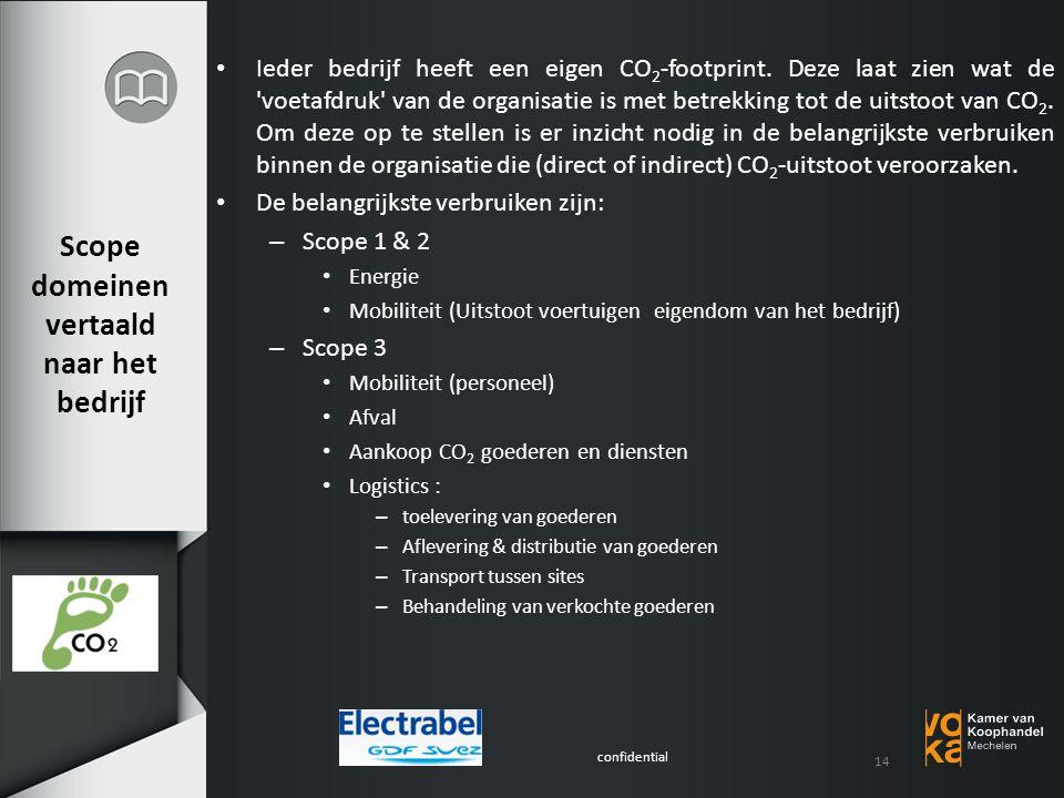 confidential Scope domeinen vertaald naar het bedrijf Ieder bedrijf heeft een eigen CO 2 -footprint.