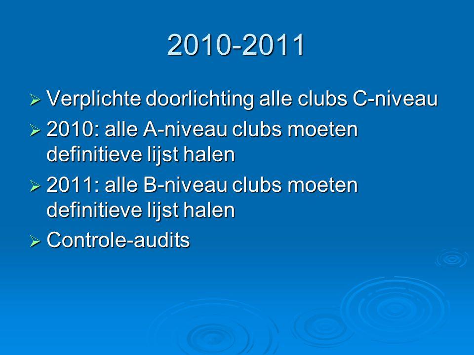 2010-2011  Verplichte doorlichting alle clubs C-niveau  2010: alle A-niveau clubs moeten definitieve lijst halen  2011: alle B-niveau clubs moeten