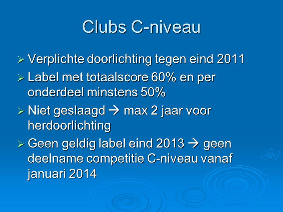 Clubs C-niveau  Verplichte doorlichting tegen eind 2011  Label met totaalscore 60% en per onderdeel minstens 50%  Niet geslaagd  max 2 jaar voor h