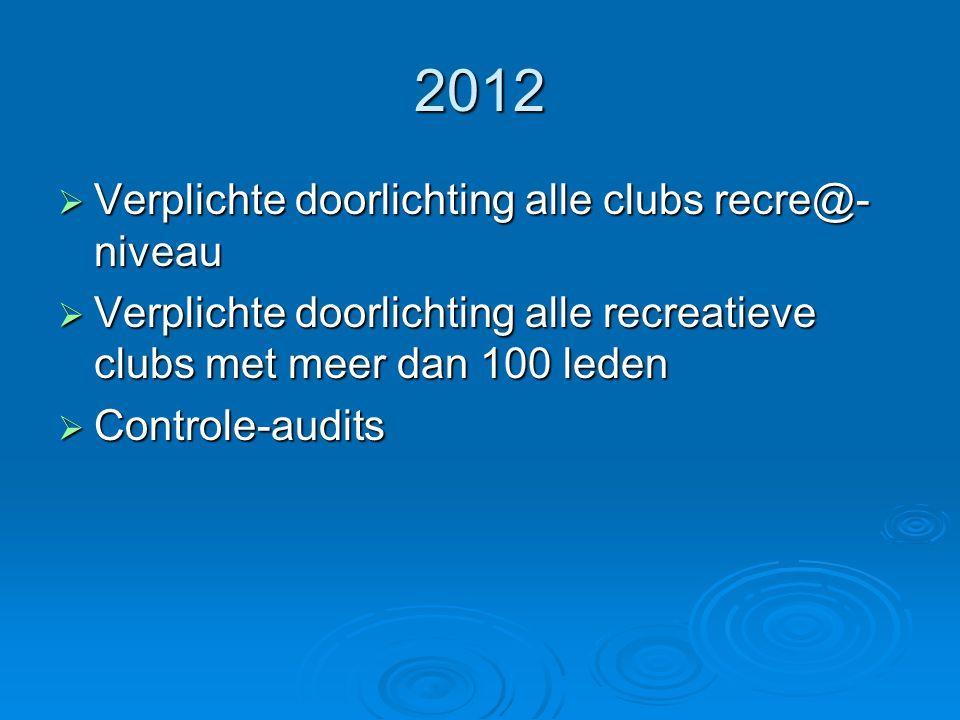 2012  Verplichte doorlichting alle clubs recre@- niveau  Verplichte doorlichting alle recreatieve clubs met meer dan 100 leden  Controle-audits