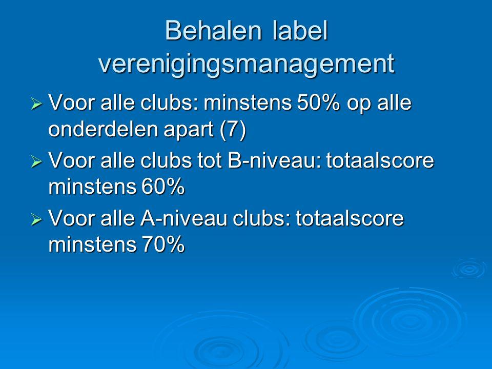 Behalen label verenigingsmanagement  Voor alle clubs: minstens 50% op alle onderdelen apart (7)  Voor alle clubs tot B-niveau: totaalscore minstens