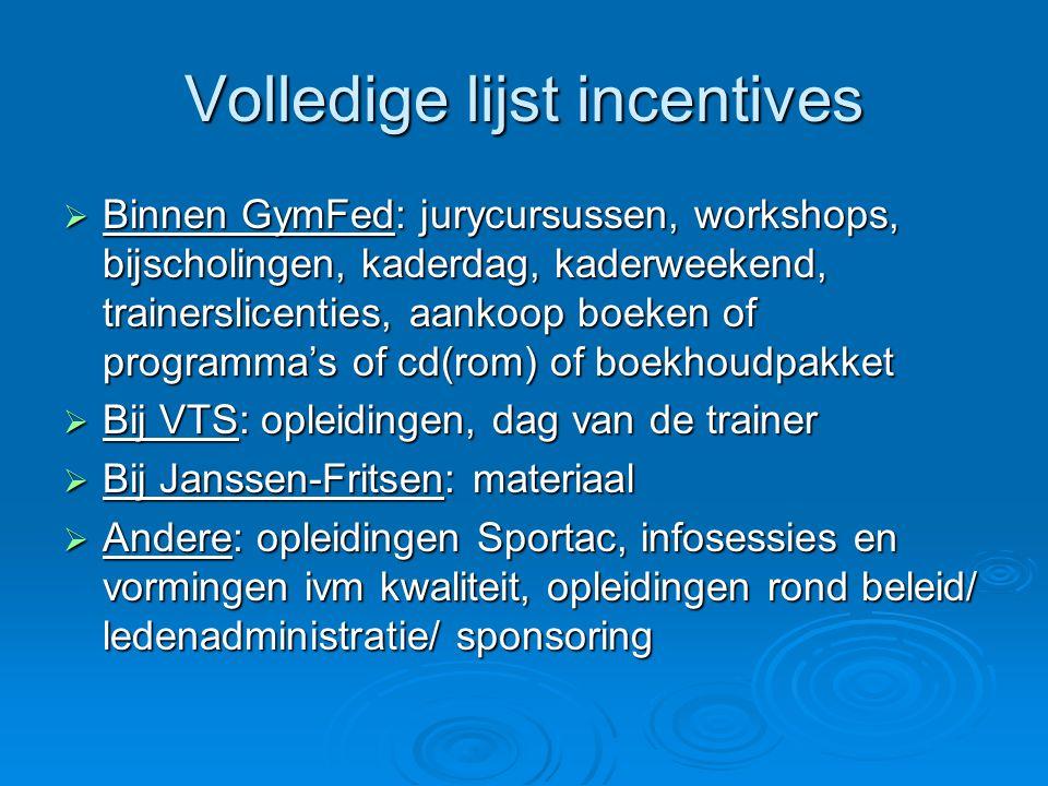 Volledige lijst incentives  Binnen GymFed: jurycursussen, workshops, bijscholingen, kaderdag, kaderweekend, trainerslicenties, aankoop boeken of prog