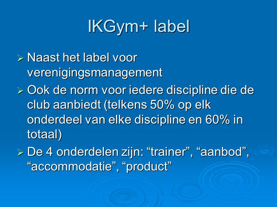 IKGym+ label  Naast het label voor verenigingsmanagement  Ook de norm voor iedere discipline die de club aanbiedt (telkens 50% op elk onderdeel van
