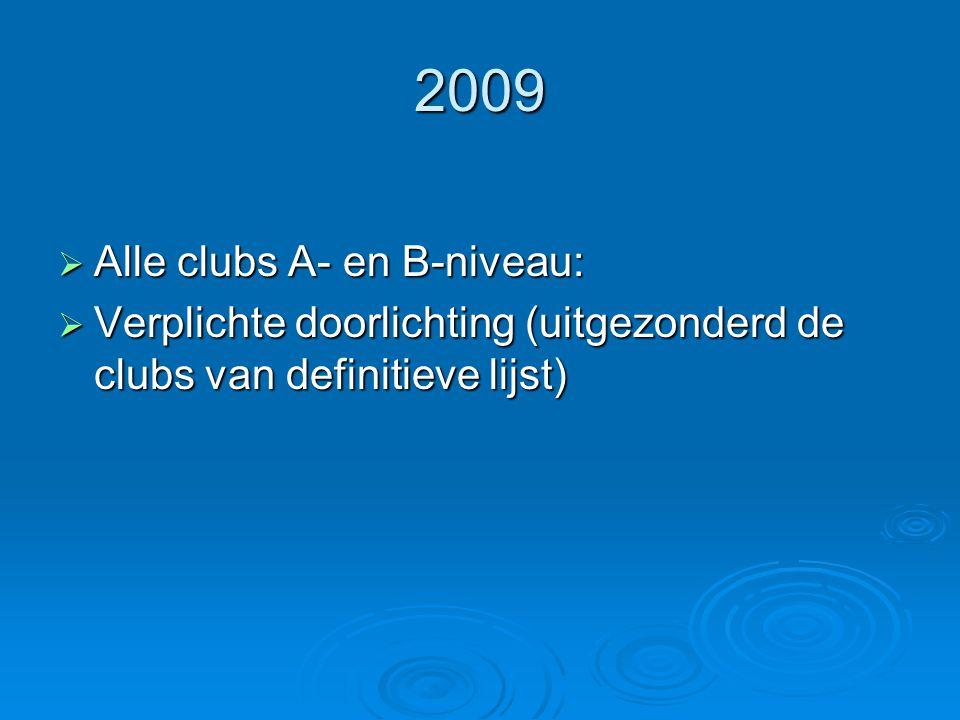 2009  Alle clubs A- en B-niveau:  Verplichte doorlichting (uitgezonderd de clubs van definitieve lijst)