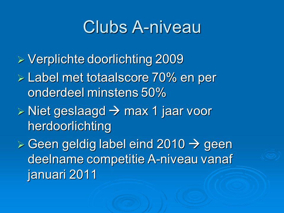Clubs A-niveau  Verplichte doorlichting 2009  Label met totaalscore 70% en per onderdeel minstens 50%  Niet geslaagd  max 1 jaar voor herdoorlicht