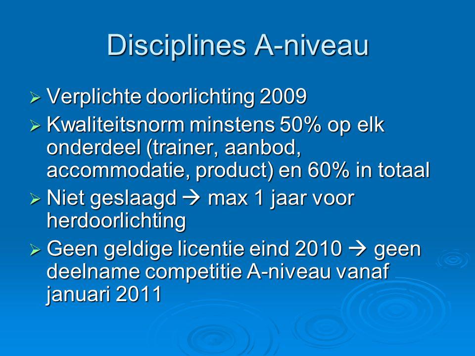 Disciplines A-niveau  Verplichte doorlichting 2009  Kwaliteitsnorm minstens 50% op elk onderdeel (trainer, aanbod, accommodatie, product) en 60% in
