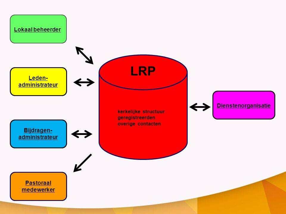 Pastoraal medewerker LRP kerkelijke structuur geregistreerden overige contacten Lokaal beheerder Dienstenorganisatie Bijdragen- administrateur Leden-