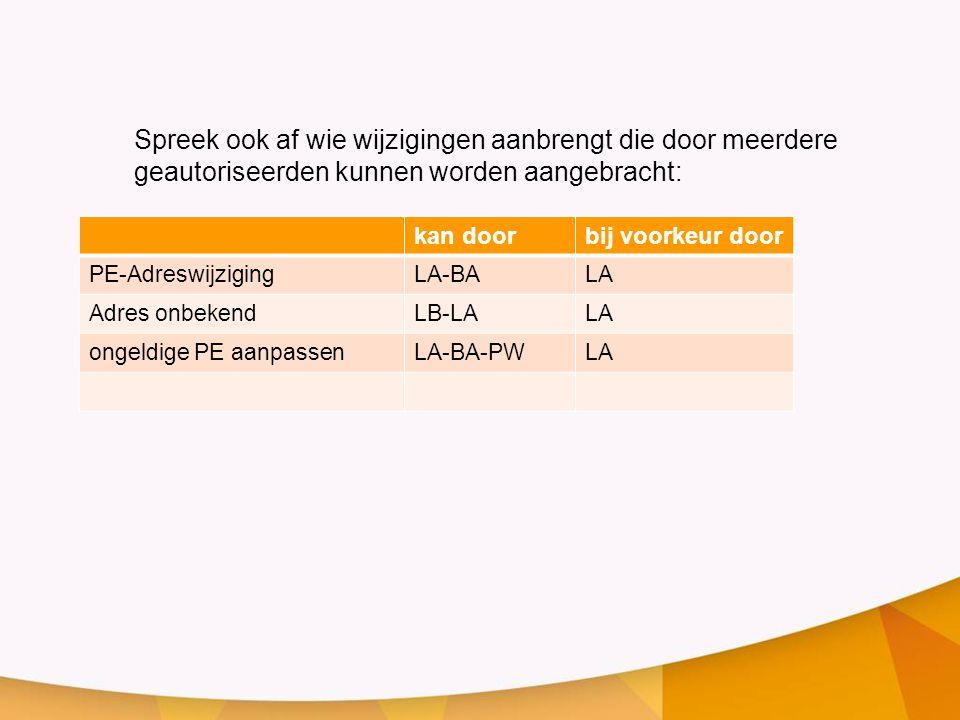 Website https://lrp.pkn.nl/ inloggen - e-mailadres - wachtwoord -sleutel NB: kies een geldig e-mailadres i.v.m.