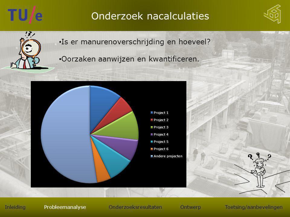 Onderzoek nacalculaties Is er manurenoverschrijding en hoeveel.