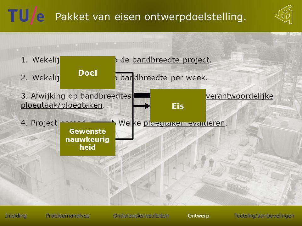 Pakket van eisen ontwerpdoelstelling.1.Wekelijkse controle op de bandbreedte project.