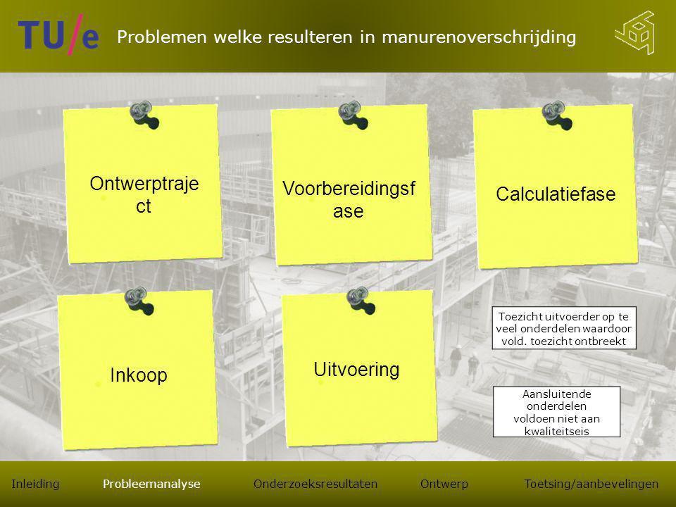 Doel en gewenste nauwkeurigheid manuren registreren.