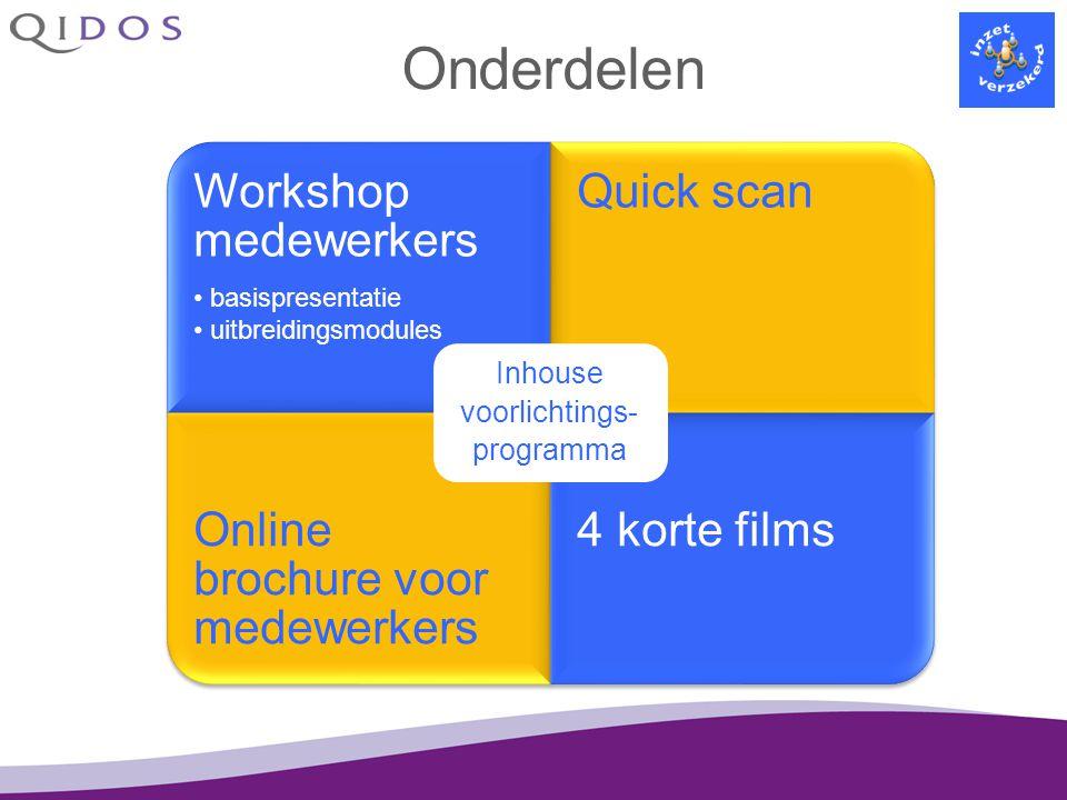 Onderdelen Workshop medewerkers basispresentatie uitbreidingsmodules Quick scan Online brochure voor medewerkers 4 korte films Inhouse voorlichtings-