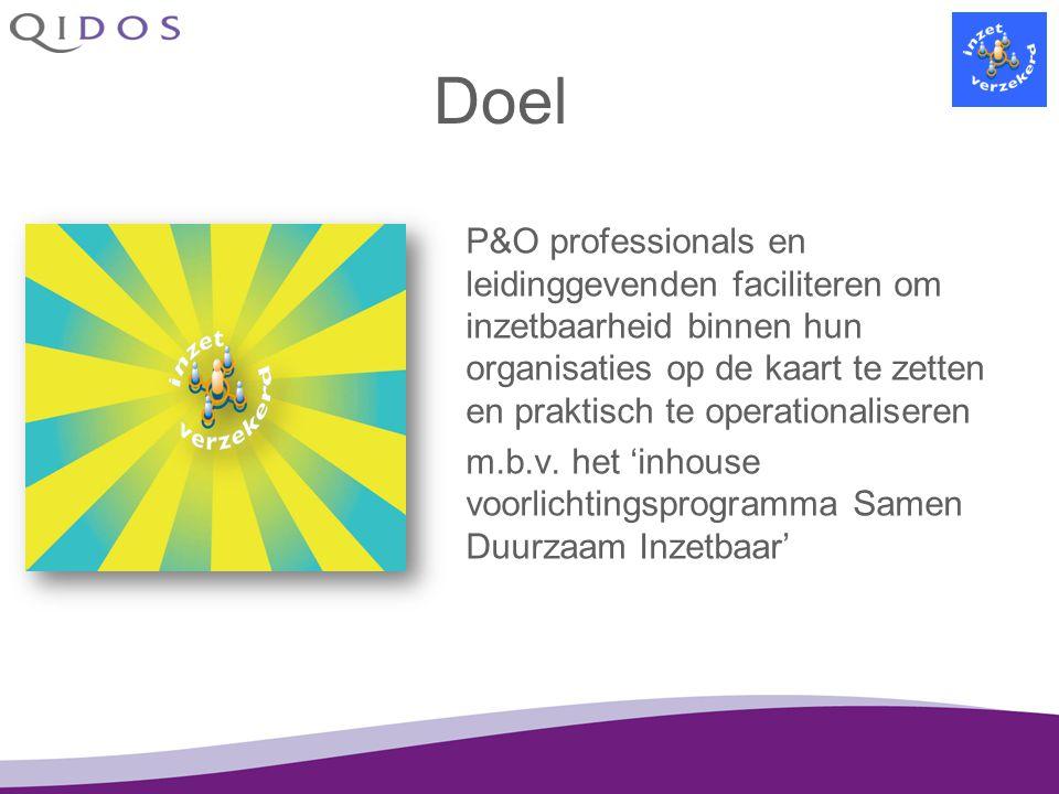 Uitwisselen eerste ideeën Welke ideeën ontstaan er bij je over het inzetten van dit programma binnen je organisatie.