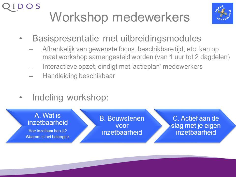 Workshop medewerkers Basispresentatie met uitbreidingsmodules –Afhankelijk van gewenste focus, beschikbare tijd, etc. kan op maat workshop samengestel