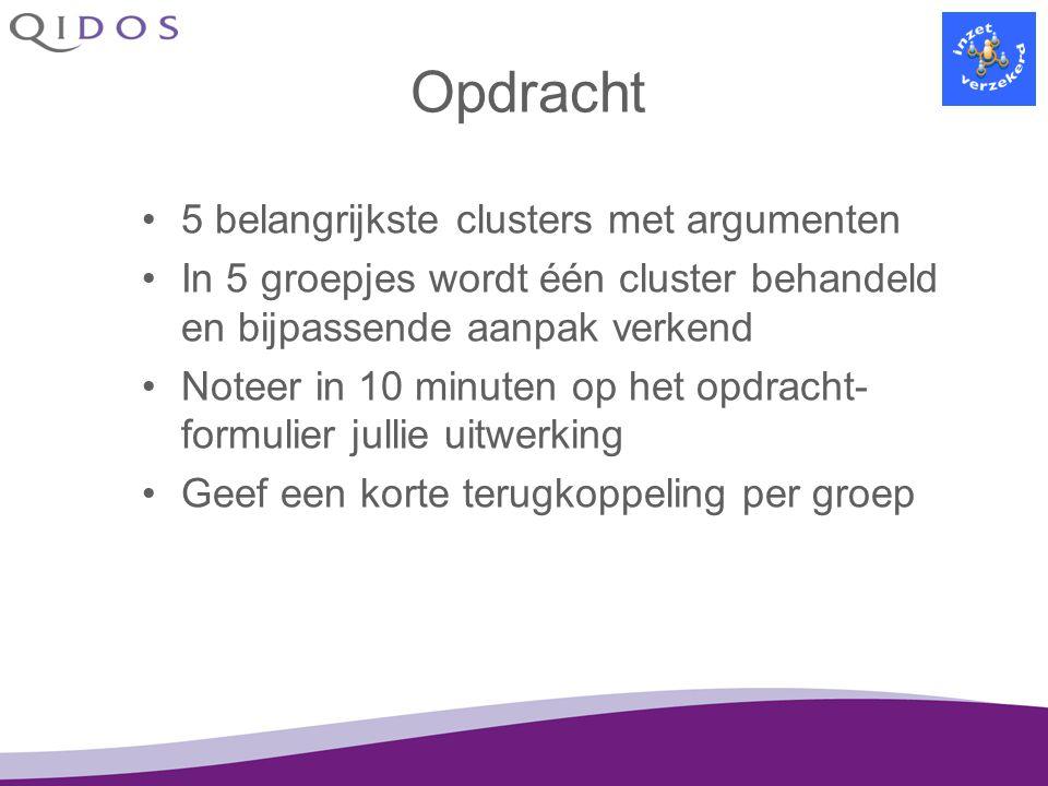 5 belangrijkste clusters met argumenten In 5 groepjes wordt één cluster behandeld en bijpassende aanpak verkend Noteer in 10 minuten op het opdracht-