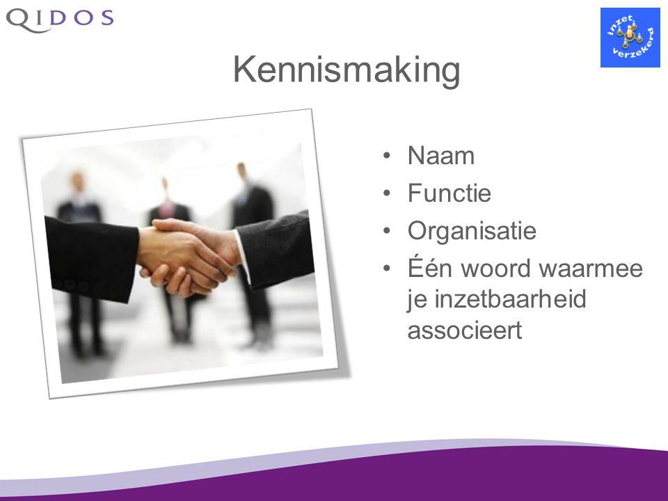 Kennismaking Naam Functie Organisatie Één woord waarmee je inzetbaarheid associeert