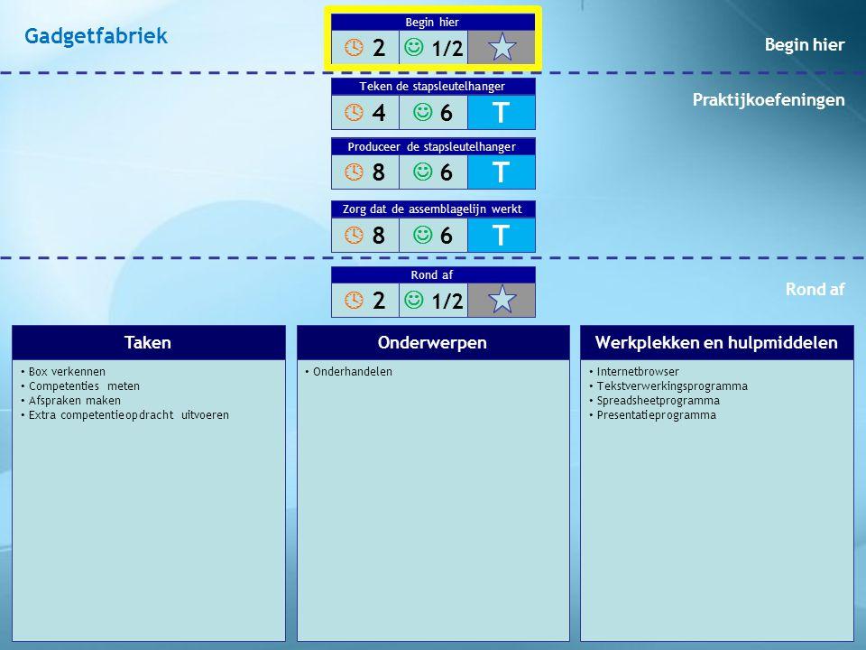 Box verkennen Competenties meten Afspraken maken Extra competentieopdracht uitvoeren Onderhandelen Internetbrowser Tekstverwerkingsprogramma Spreadshe