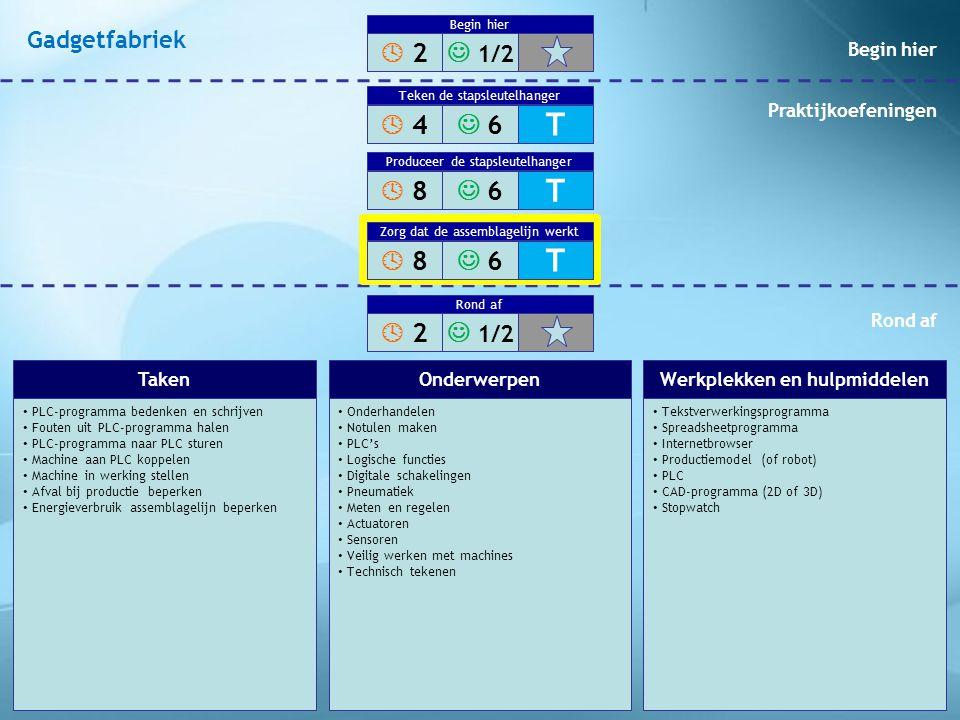 PLC-programma bedenken en schrijven Fouten uit PLC-programma halen PLC-programma naar PLC sturen Machine aan PLC koppelen Machine in werking stellen A