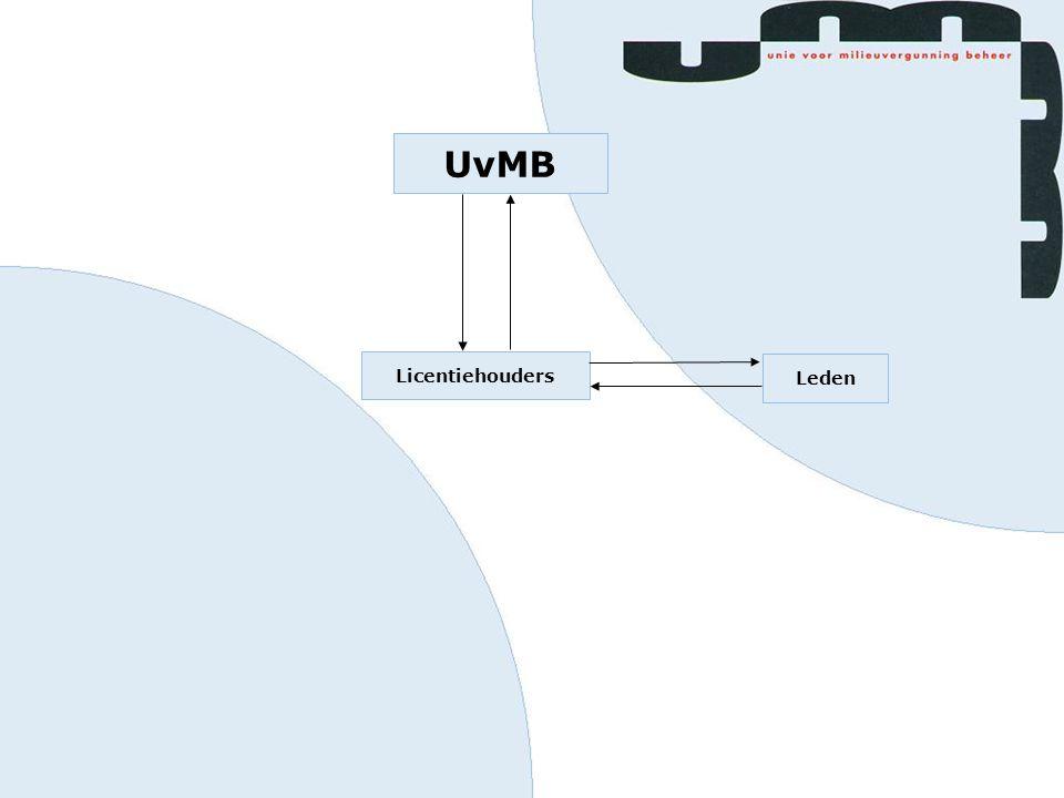 UvMB Licentiehouders Leden