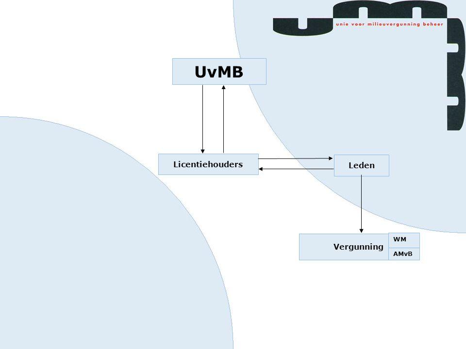 UvMB Licentiehouders Leden Vergunning WM AMvB