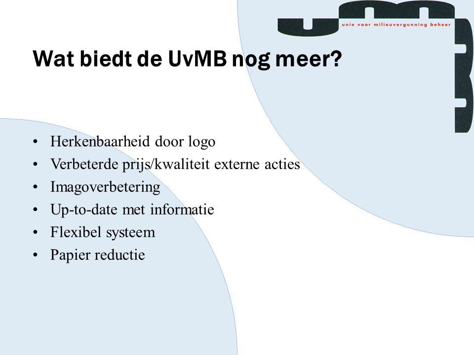 Wat biedt de UvMB nog meer? Herkenbaarheid door logo Verbeterde prijs/kwaliteit externe acties Imagoverbetering Up-to-date met informatie Flexibel sys