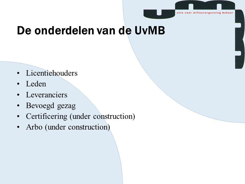 De onderdelen van de UvMB Licentiehouders Leden Leveranciers Bevoegd gezag Certificering (under construction) Arbo (under construction)