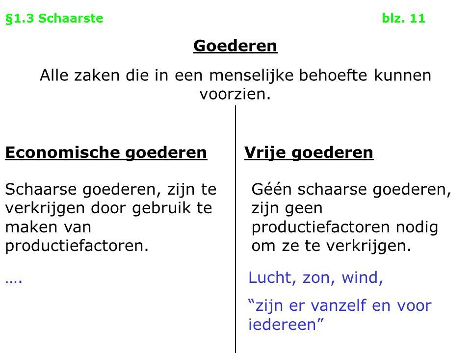 §1.3 Schaarsteblz. 11 Economische goederenVrije goederen Schaarse goederen, zijn te verkrijgen door gebruik te maken van productiefactoren. Géén schaa