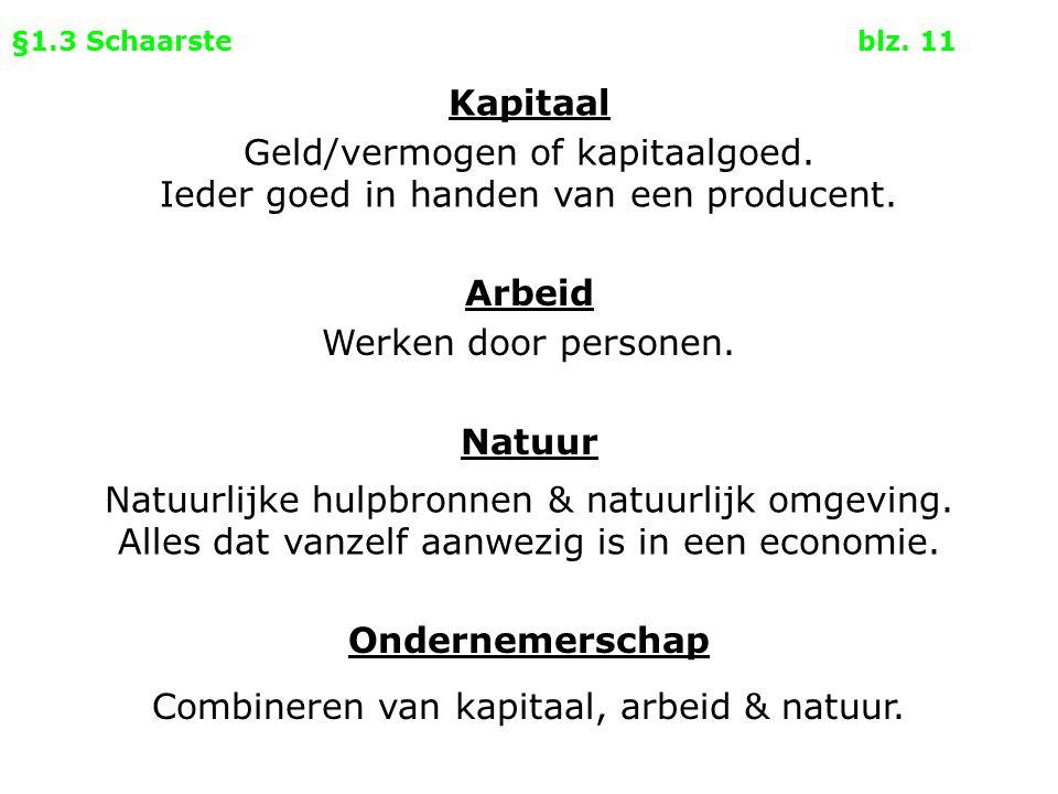 §1.3 Schaarsteblz. 11 Arbeid Werken door personen. Natuur Kapitaal Geld/vermogen of kapitaalgoed. Ieder goed in handen van een producent. Natuurlijke