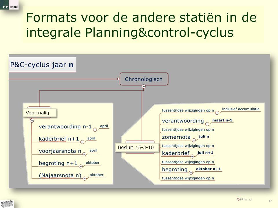 © PP in taal 17 Formats voor de andere statiën in de integrale Planning&control-cyclus Besluit 15-3-10 Voormalig