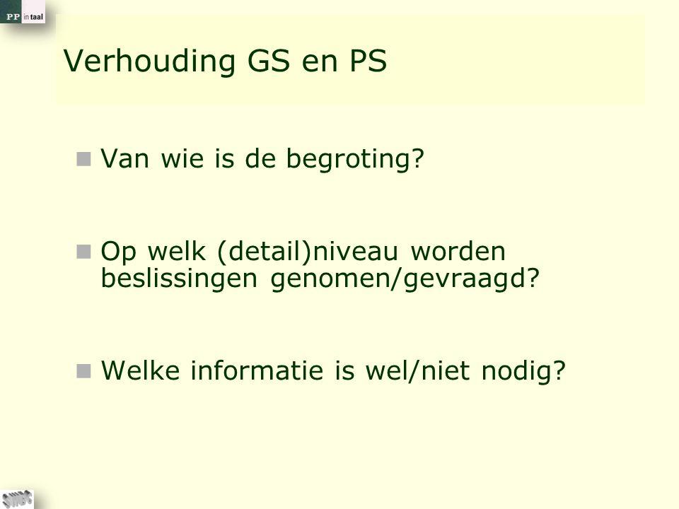 Verhouding GS en PS Van wie is de begroting? Op welk (detail)niveau worden beslissingen genomen/gevraagd? Welke informatie is wel/niet nodig?