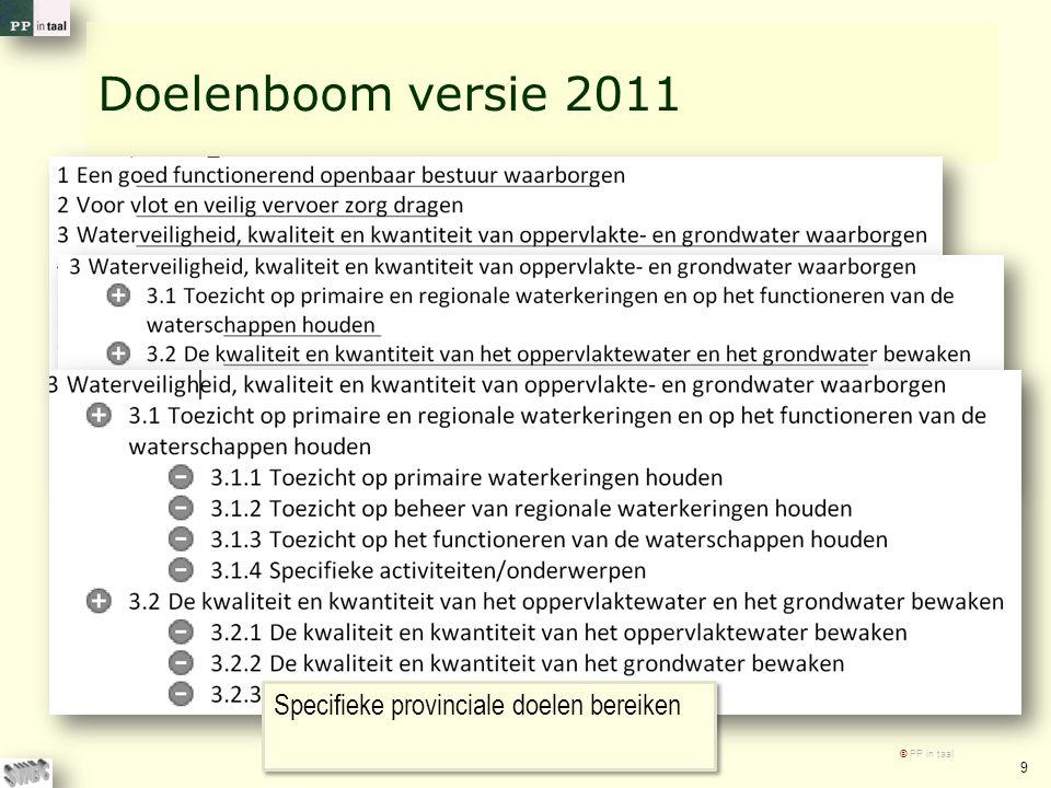 Doelenboom versie 2011 © PP in taal 9 Specifieke provinciale doelen bereiken