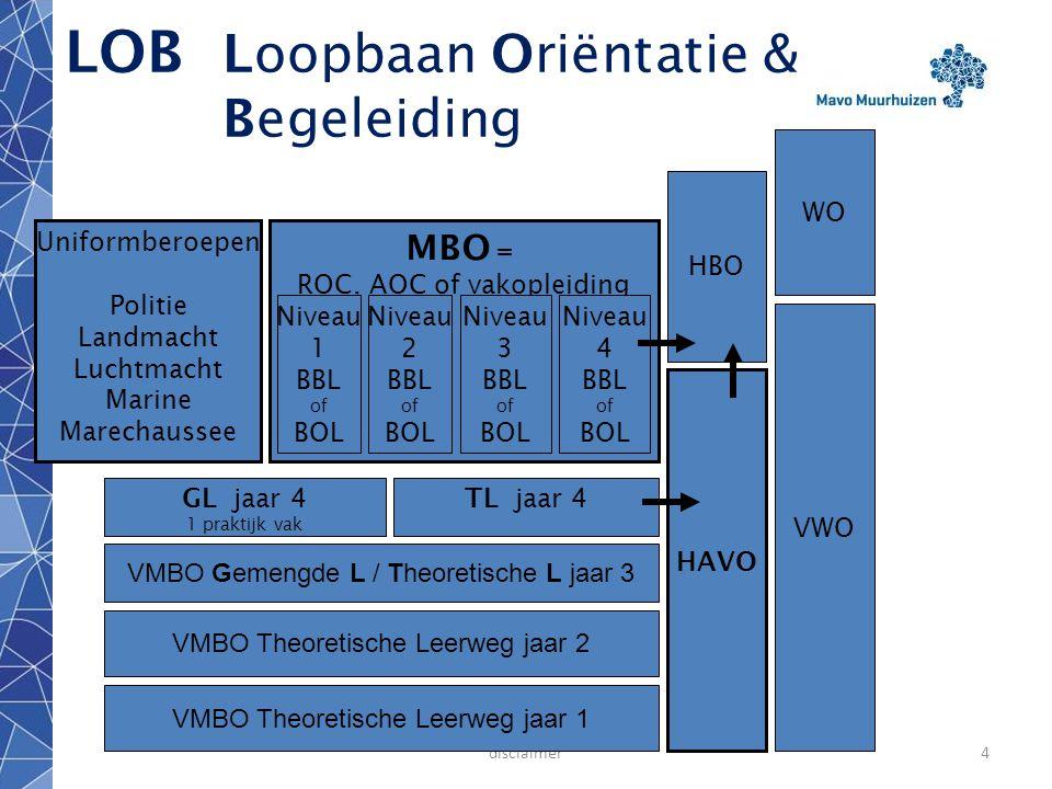 disclaimer3 LOB Loopbaan Oriëntatie & Begeleiding Begeleiding: steeds individueler
