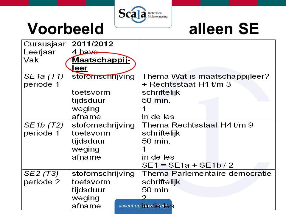 Organisatie MaS 2012-2013 Externe stages (NU al beschikbaar) Inschrijving verloopt via de TeleTOP (elo) site.