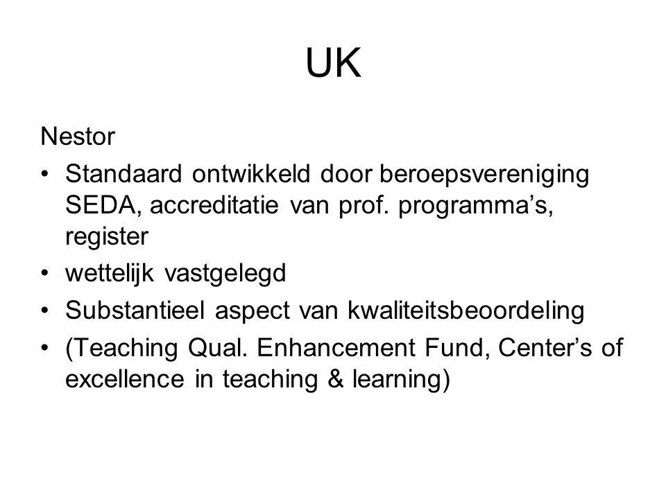 UK Nestor Standaard ontwikkeld door beroepsvereniging SEDA, accreditatie van prof.