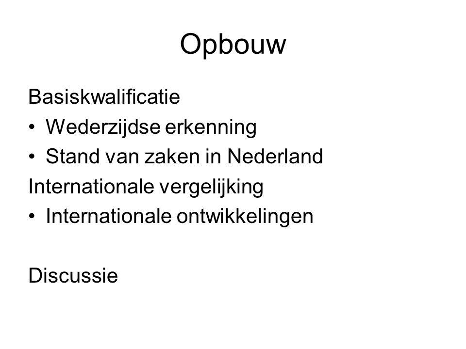 Opbouw Basiskwalificatie Wederzijdse erkenning Stand van zaken in Nederland Internationale vergelijking Internationale ontwikkelingen Discussie