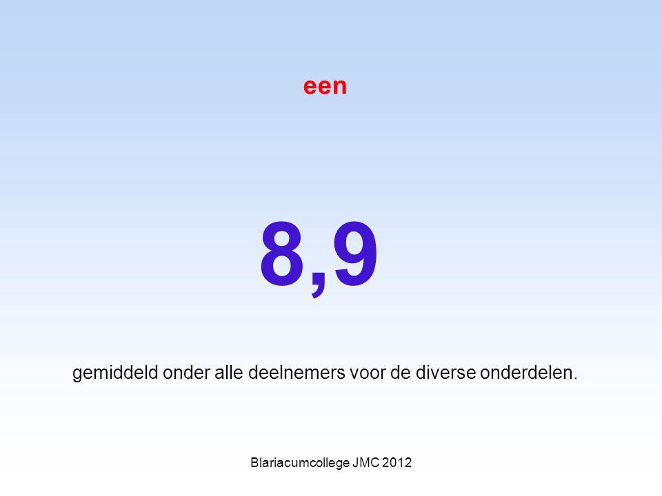 een 8,9 gemiddeld onder alle deelnemers voor de diverse onderdelen. Blariacumcollege JMC 2012