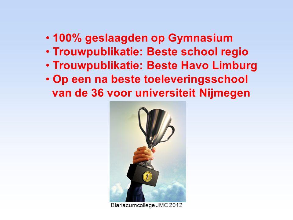 100% geslaagden op Gymnasium Trouwpublikatie: Beste school regio Trouwpublikatie: Beste Havo Limburg Op een na beste toeleveringsschool van de 36 voor universiteit Nijmegen Blariacumcollege JMC 2012