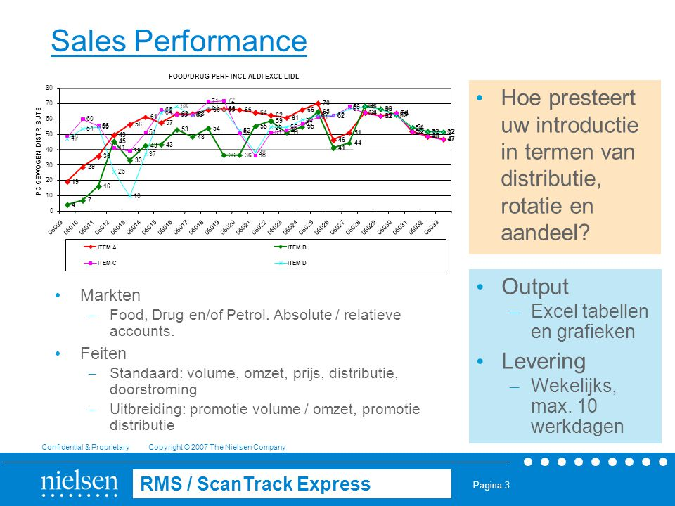 Februari 2007 Confidential & Proprietary Copyright © 2007 The Nielsen Company INNOVATIE Tracking Pagina 3 Sales Performance RMS / ScanTrack Express Markten – Food, Drug en/of Petrol.