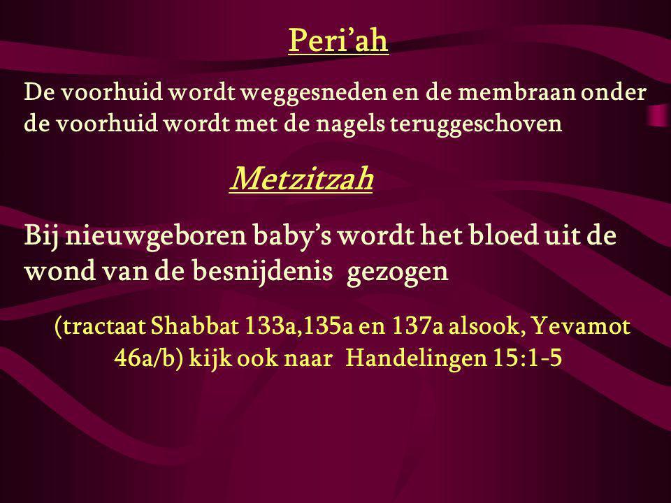 Peri'ah De voorhuid wordt weggesneden en de membraan onder de voorhuid wordt met de nagels teruggeschoven Metzitzah Bij nieuwgeboren baby's wordt het