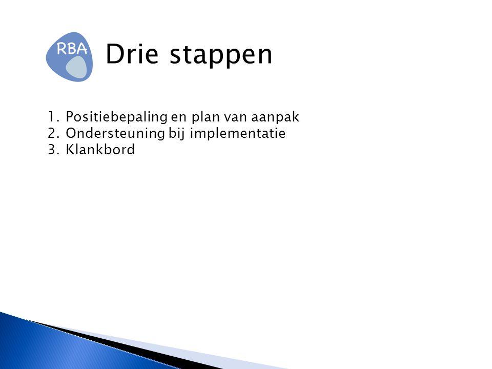 Drie stappen 1.Positiebepaling en plan van aanpak 2.Ondersteuning bij implementatie 3.Klankbord