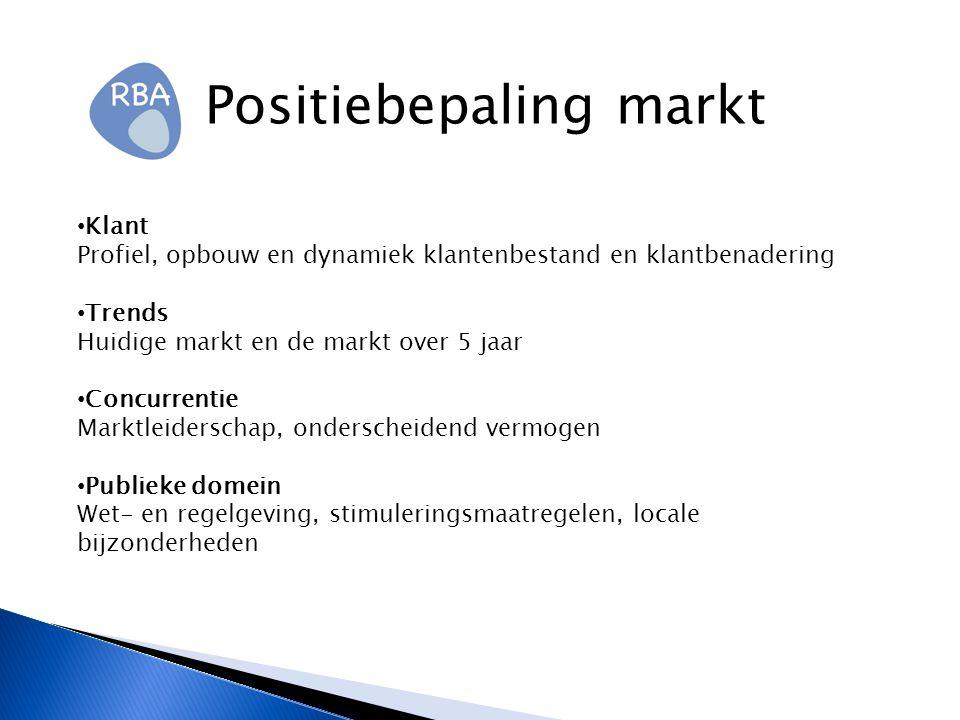 Positiebepaling markt Klant Profiel, opbouw en dynamiek klantenbestand en klantbenadering Trends Huidige markt en de markt over 5 jaar Concurrentie Marktleiderschap, onderscheidend vermogen Publieke domein Wet- en regelgeving, stimuleringsmaatregelen, locale bijzonderheden