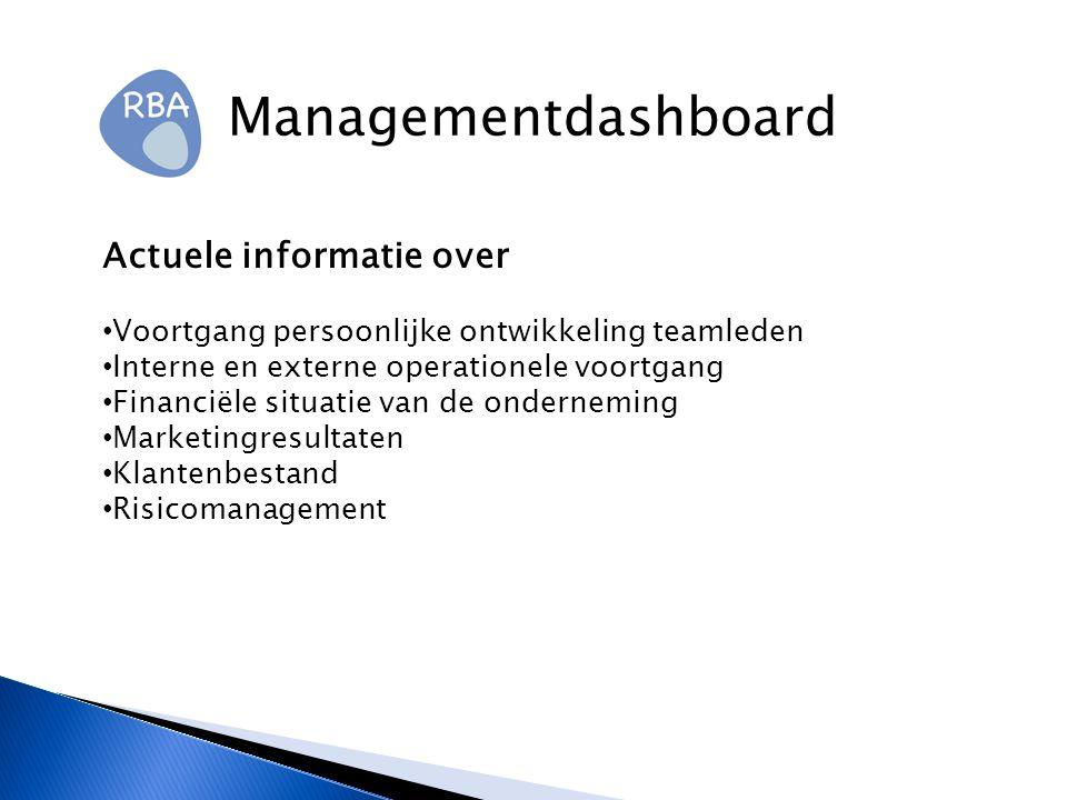 Managementdashboard Actuele informatie over Voortgang persoonlijke ontwikkeling teamleden Interne en externe operationele voortgang Financiële situatie van de onderneming Marketingresultaten Klantenbestand Risicomanagement