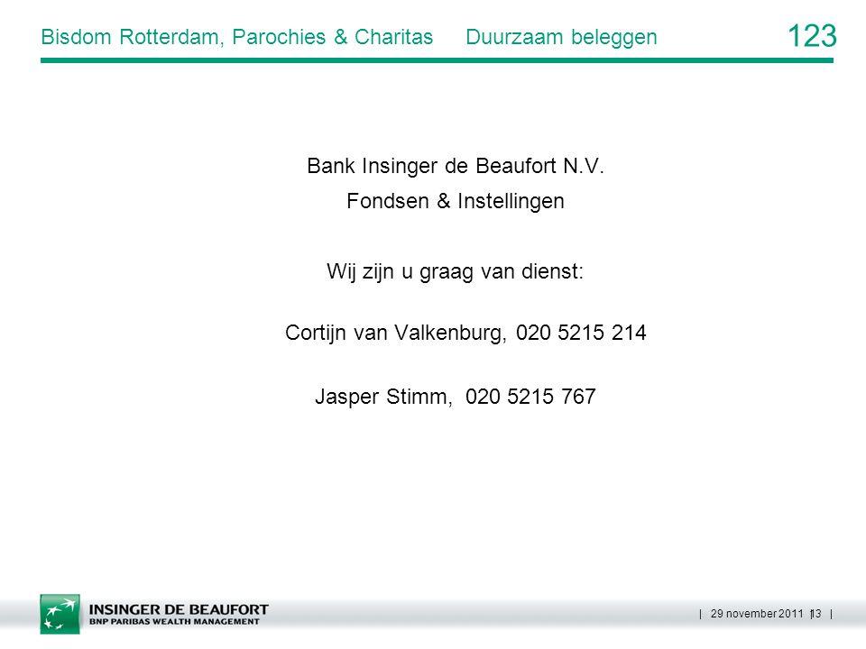 123 | 29 november 2011 | 13 | Bisdom Rotterdam, Parochies & Charitas Duurzaam beleggen Bank Insinger de Beaufort N.V. Fondsen & Instellingen Wij zijn