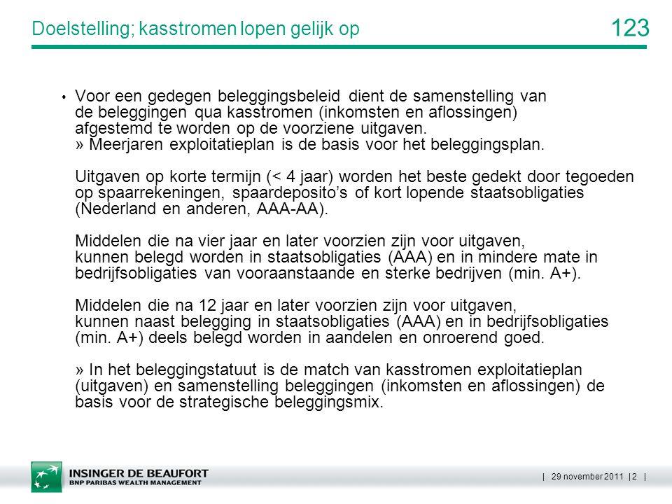 123 | 29 november 2011 | 2 | Doelstelling; kasstromen lopen gelijk op Voor een gedegen beleggingsbeleid dient de samenstelling van de beleggingen qua