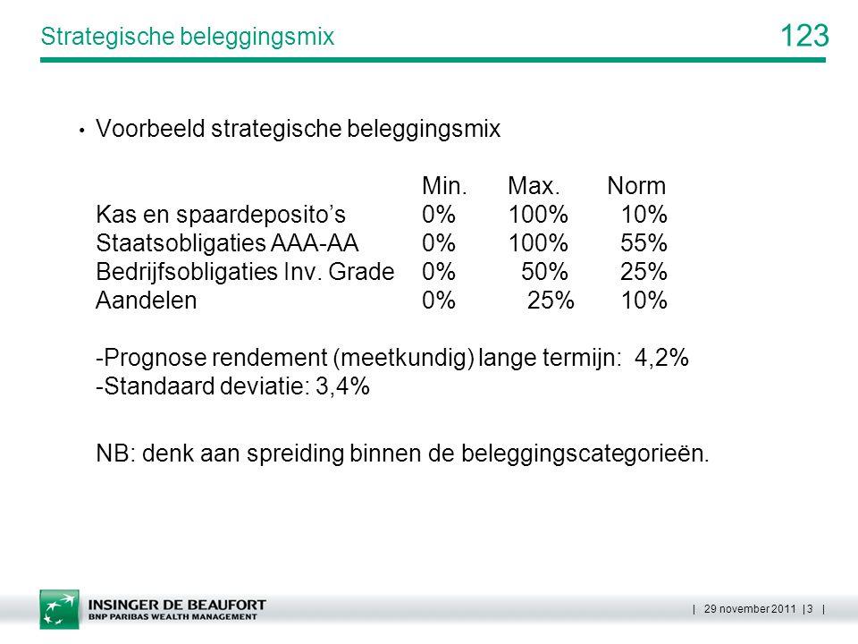 123 | 29 november 2011 | 3 | Strategische beleggingsmix Voorbeeld strategische beleggingsmix Min.Max. Norm Kas en spaardeposito's0%100% 10% Staatsobli