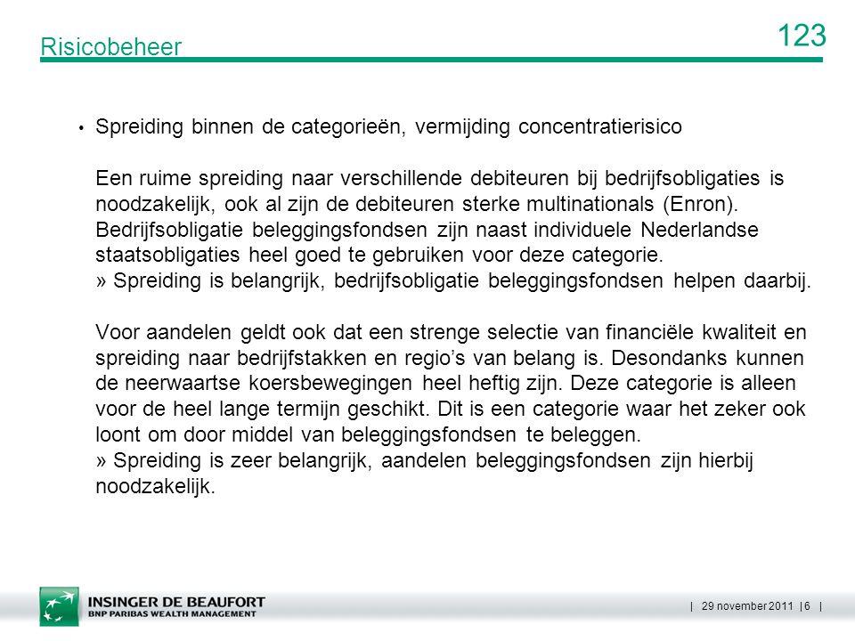 123 | 29 november 2011 | 6 | Risicobeheer Spreiding binnen de categorieën, vermijding concentratierisico Een ruime spreiding naar verschillende debite