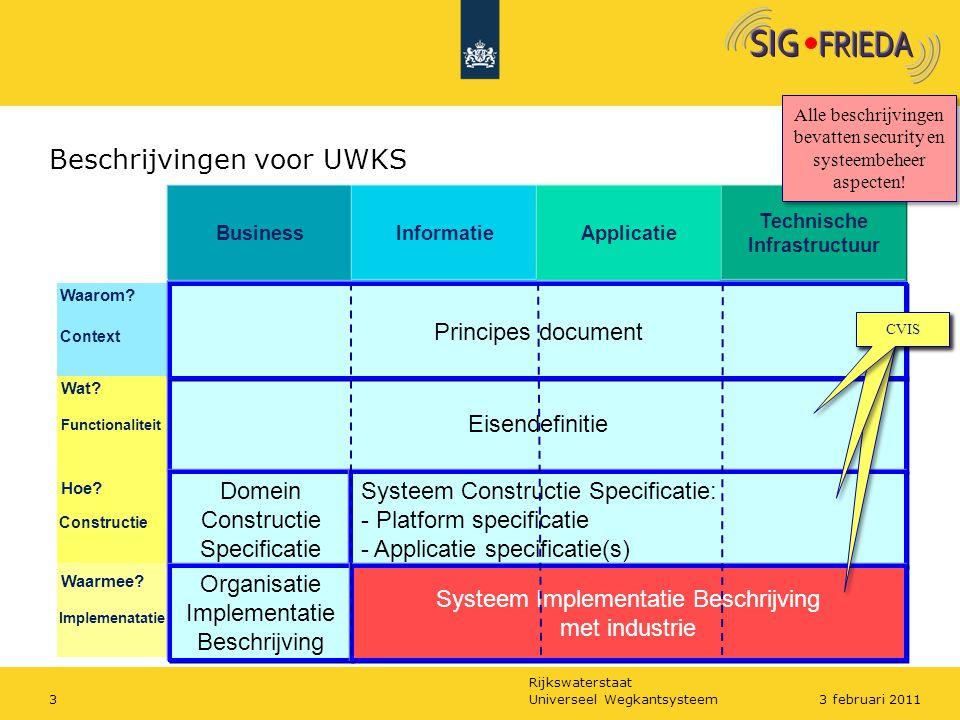 Rijkswaterstaat Beschrijvingen voor UWKS Business InformatieApplicatie Technische Infrastructuur Context Wat? Functionaliteit Hoe? Constructie Waarmee