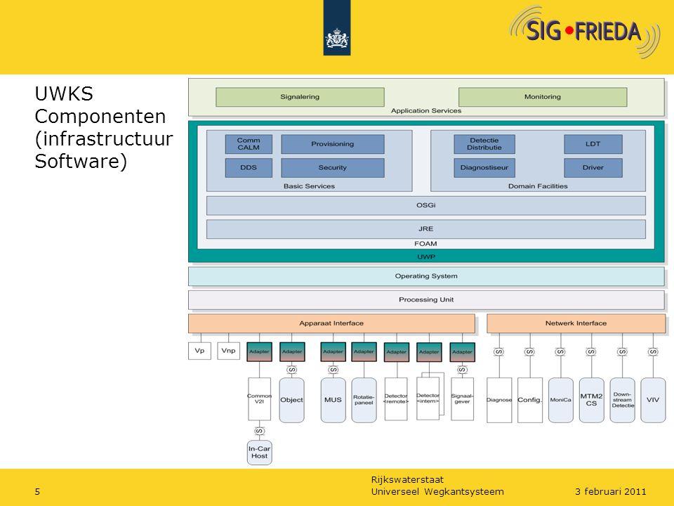 Rijkswaterstaat UWKS Componenten (infrastructuur Software) Universeel Wegkantsysteem53 februari 2011