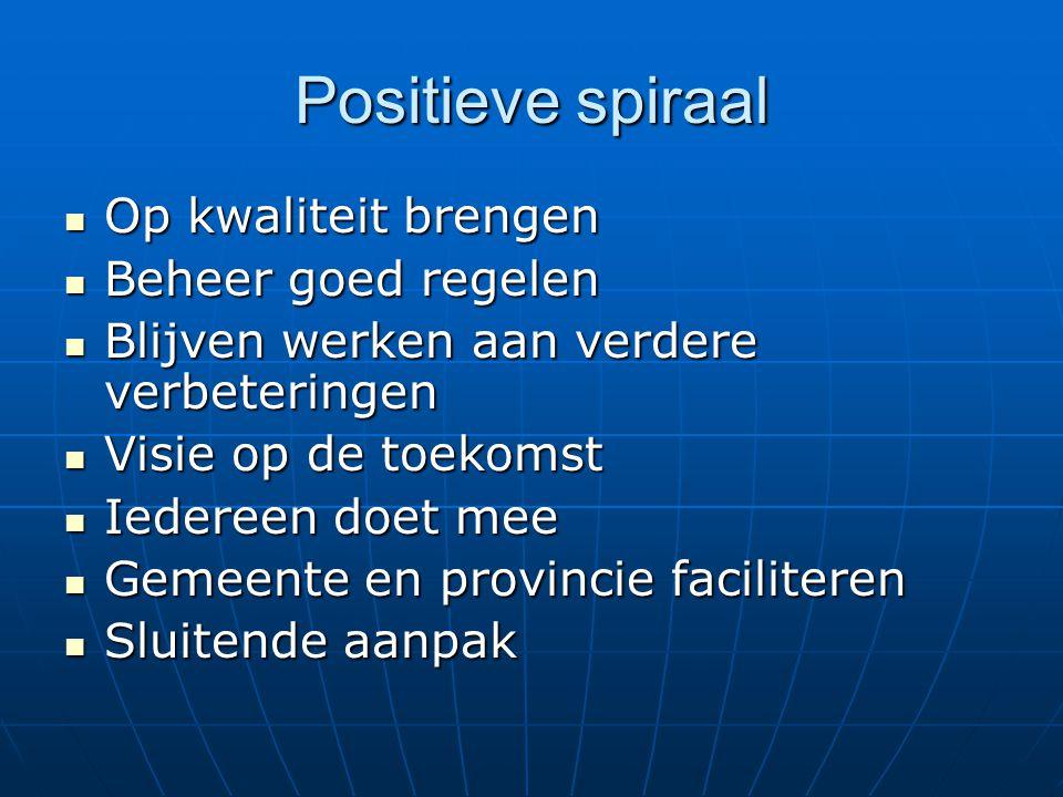 Positieve spiraal Op kwaliteit brengen Op kwaliteit brengen Beheer goed regelen Beheer goed regelen Blijven werken aan verdere verbeteringen Blijven w